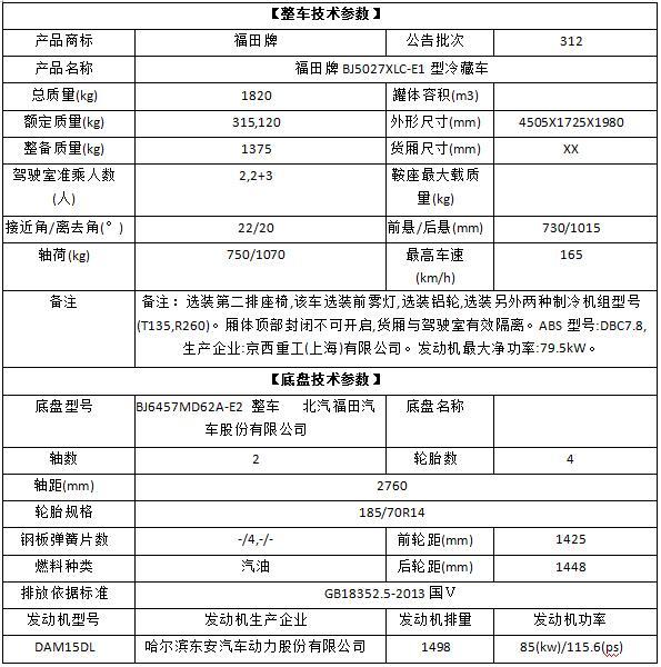 福田伽途IX5面包冷藏车1.8立方
