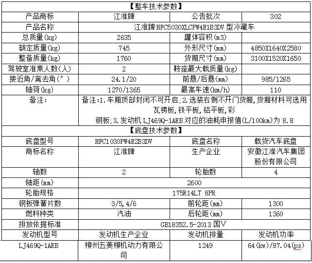 江淮康铃冷藏车3.1米