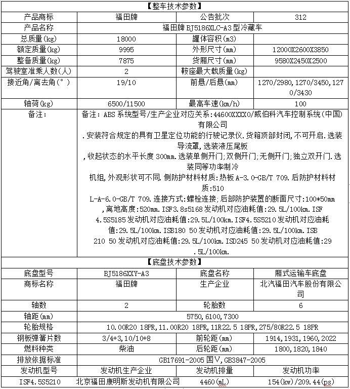 福田欧马可S5冷藏车9.6米