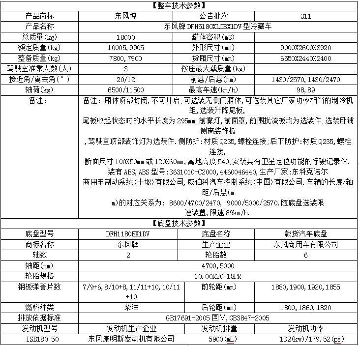 东风天锦冷藏车6.6米