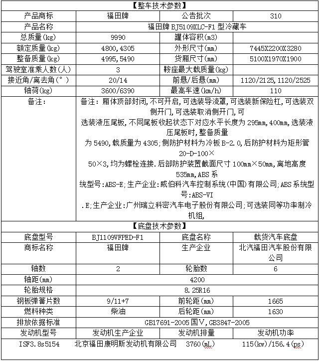 福田奥铃排半冷藏车5.2米